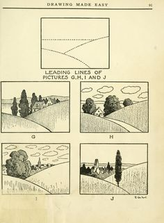 """Today's Drawing Class 101: Featuring lessons from the 1921 vintage book """"Drawing made easy : a helpful book for young artists"""" by E Lutz 