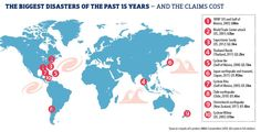 The biggest disasters of the past 15 years – AND THE CLAIMS COST Japan Earthquake, Earthquake And Tsunami, Insurance Business, Gulf Of Mexico, 15 Years, Online Business, Infographic, The Past, Words