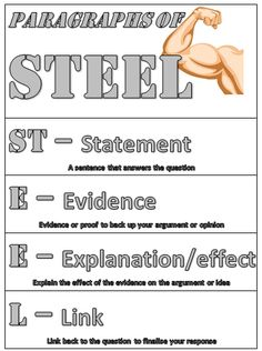 Blue Group: Practice using the STEEL method to write complex paragraphs