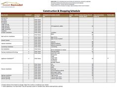 budgeting worksheets home renovations and home renovation