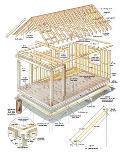 Build Your Dream Cabin For Less Than $6000 - Page 2 of 2 - Homestead Notes