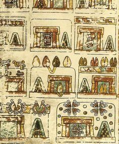 Codice Vindobonnese,esta en Viena y ha sido junto con el penacho de Moctezuma,motivo de controversia entre Mexico y Austria.