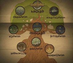 #pagan #trees #pray #god #life #nature #love