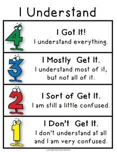 A free, visual self assessment rubric to help students communicate understanding.