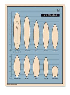 Surfboards - Quiver - bleu pastel