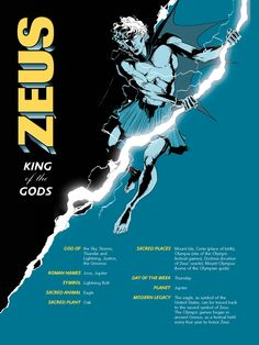 Zeus (Jupiter) - Greek God - King of the Gods and men. Brother to Hades and Poseidon.