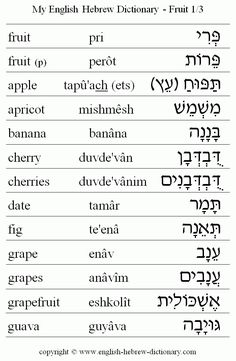 English to Hebrew: Food - Fruit Vocabulary: apple, apricot, banana, cherry, cherries, date, fig, grape, grapes, grapefruit, guava