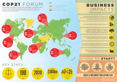 An infographic on some of the key commitments that have already been put forward by countries and territories in advance of COP21, along with a breakdown of the main business impacts, and what companies can do to prepare for the outcomes of the conference.