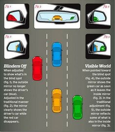 6 Little Known Driving Facts That Could Save Your Life. Follow tips and drive 'like a boss' #spon #CarHacks