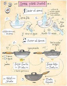 Cartoon Cooking: Arroz para sushi
