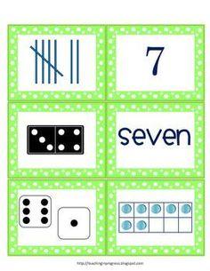 Making Sense of Number Sense - Multiple Representations $