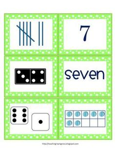 Making Sense of Number Sense - Multiple Representations $