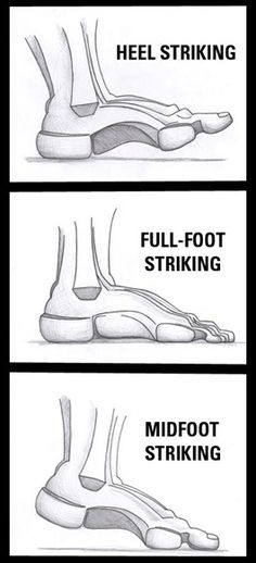 Understanding foot strike when running and what is best for speed and injury prevention