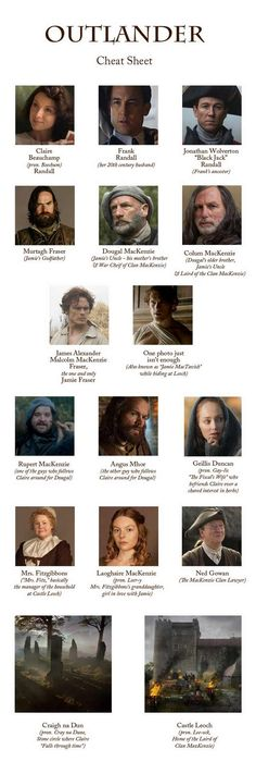 Some of my friends haven't read the Outlander books & get confused about the characters, so I made them a reference guide.thought I'd share in case anyone else found it helpful. Could have left Jamie & Claire off, since everyone knows who they are ; Can Am Outlander, Sam Heughan Outlander, Outlander Season 1, Outlander Book Series, Outlander Casting, Starz Series, Outlander Quotes, Outlander Characters, Outlander Knitting