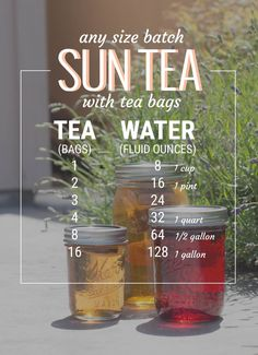 I don't need a gallon of sun tea. But I want some amount of sun tea to be in my fridge at all times. I love trying different flavors, blends and teas as sun tea too. They way sun tea works, is that you put the tea in a glass container and let the sun […] Refreshing Drinks, Summer Drinks, Fun Drinks, Healthy Drinks, Beverages, Healthy Food, Summer Food, Sun Tea Recipes, Drink Recipes