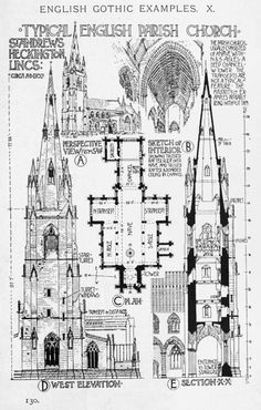 Typical English Parish Church A History of Architecture on the Comparative Method by Sir Banister Fletcher
