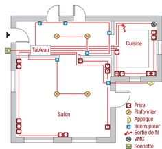 design the electricity plan of his home Residential Electrical, Home Electrical Wiring, Electrical Circuit Diagram, Electrical Symbols, Electrical Layout, Electrical Plan, Electrical Projects, Electrical Installation, The Plan