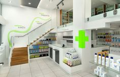 afouxenidou pharmacy