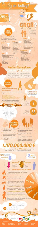 Wissenswertes und Witziges rund ums Baby    Was gehört alles zu Babys Erstausstattung? Welche Babynamen sind aktuell besonders beliebt? Erkennt man an der Bauchform der Schwangeren tatsächlich das Geschlecht des Babys? Auf der myToys.de- Infografik gibt es nicht nur für werdende Eltern praktisches und lustiges Wissen rund um den wunderschönen Anlass der Geburt zu entdecken.