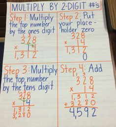 Multiplying by 2-digit numbers anchor chart, standard algorithm