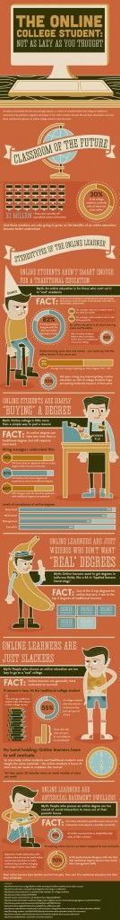 Benefits for Students #Benefits #Students #E-Learning #Infographics