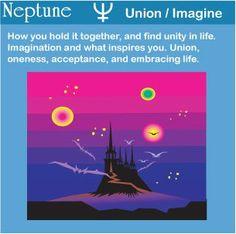 Neptune Square/Opposite Venus Aspect