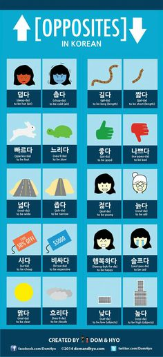 Educational infographic : Lots of vocabulary on opposites. This may be a two or three part series depending on how you guys like it. Korean opposite words are pretty fun although some may seem difficult to remember because Korean Words Learning, Korean Language Learning, Learn A New Language, Learn Basic Korean, How To Speak Korean, Opposite Words, The Words, Learn Hangul, Korean Alphabet