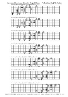 pedaliera in legno - Cerca con Google Guitar Chords And Scales, Music Chords, Lyrics And Chords, Jazz Guitar Lessons, Guitar Classes, Music Lessons, Guitar Chord Progressions, Guitar Chord Chart, Music Theory Guitar