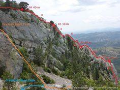 Topo de Cresta de Montnou