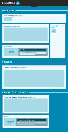 Qual é o tamanho das imagens do #LinkedIn? http://bit.ly/1eqIBIs