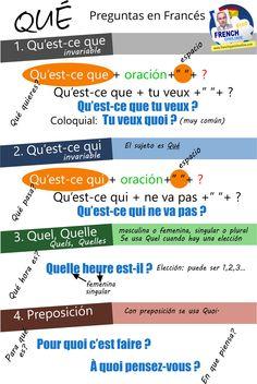 Qué en Francés: http://www.frenchspanishonline.com/magazine/4-maneras-de-decir-que-en-frances/