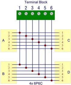 RJ11/RJ12 6P6C 4-Way Buss Board Interface Module with Simple DIN Rail Bracket.