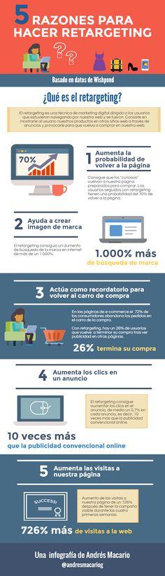 ... 5 razones para hacer retargeting - Infografia Andres Macario