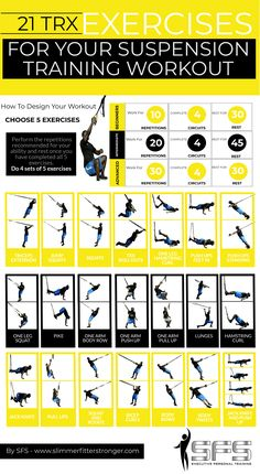TRX Exercises - 21 Suspension Training Exercises Best trx exercises for men and women. These TRX exercises can be done at home , outside or in a gym. TRX exercises are both an easy and effective way to tone your body. Suspension Training, Suspension Workout, Trx Suspension Trainer, Trx Workouts For Women, At Home Workouts, Ab Workouts, Trx Home Gym, Group Workouts, Trx Abs