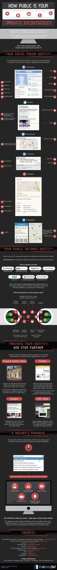 How public is your private information? - #infographic #socialmedia #internet