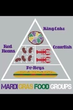 Here is a fabulous recipe for the king of all cakes, in Louisiana, the Mardi Gras King Cake. This delectable cake originated in Europe and . Mardi Gras Food, Mardi Gras Party, Popeyes Fried Chicken, Group Meals, Food Groups, Louisiana Recipes, Cajun Recipes, Food Pyramid, All Things New