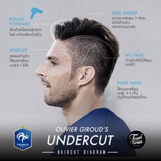 Olivier Giroud+Undercut+Haircut Diagram
