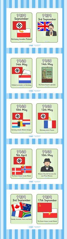 World War 2 Timeline Cards