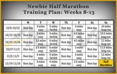 Half Marathon Training Program: Weeks 8-13
