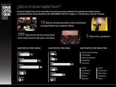 Qué es el #HCF2012?
