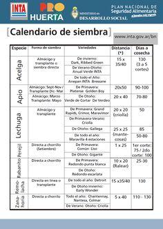Calendario de siembra | INTA :: Instituto Nacional de Tecnología Agropecuaria