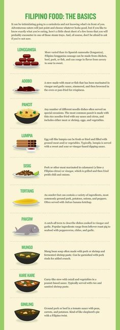 illustrated filipino food. love it! Just wish I could cook more of it than adobo.