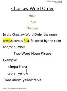 Choctaw Indian Quotes. QuotesGram d6e7b2954