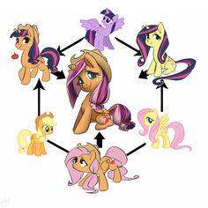 Applejack - Twilight - Fluttershy fusion by atryl.deviantart.com on @deviantART