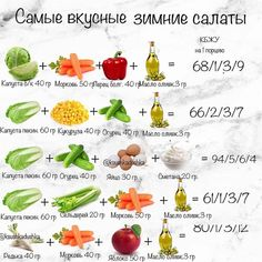 Clean Recipes, Cooking Recipes, Buffet, Appetizer Salads, Tasty, Yummy Food, Russian Recipes, Russian Foods, Cook At Home