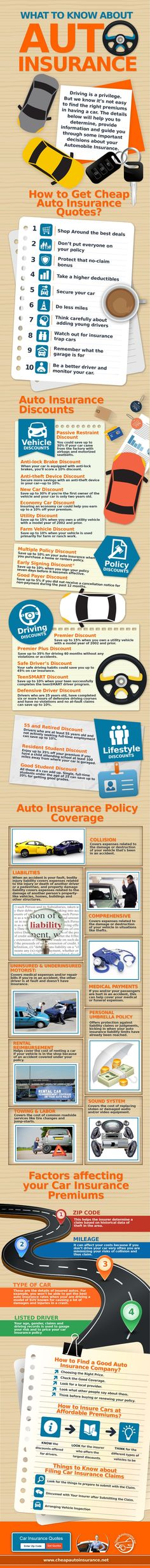 What to Know about Automobile Insurance #infographic #Insurance #Transportation Cars