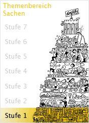 Sachen sind die erste Stufe der simplify Pyramide