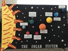 Jayden's Solar System Project