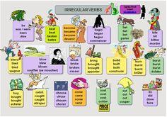 comment apprendre l anglais en 5eme