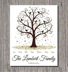 Family Tree Print  11x14  Personalized Family by MadeForKeepsShop, $30.00 - for Karen